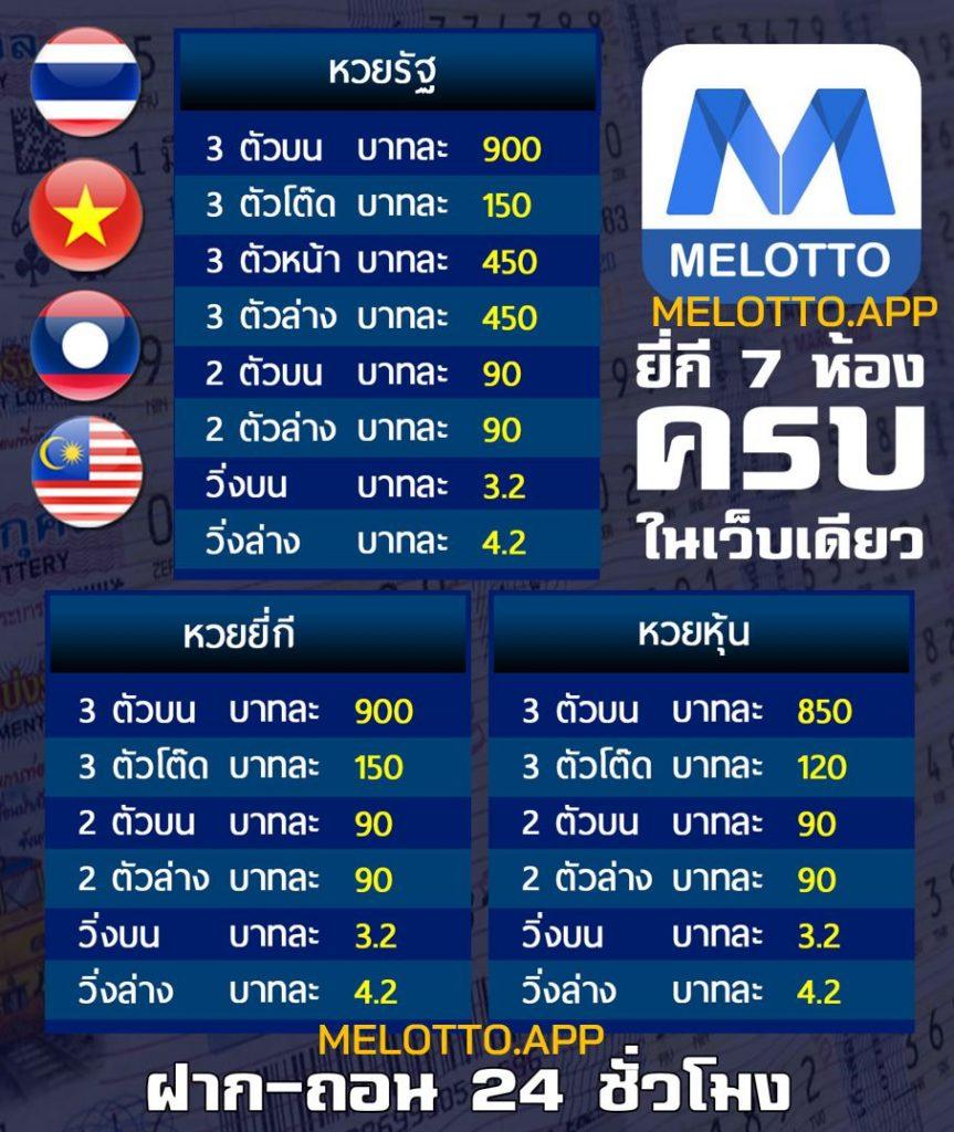 เว็บหวยออนไลน์ Melotto อัตราจ่ายกี่บาท